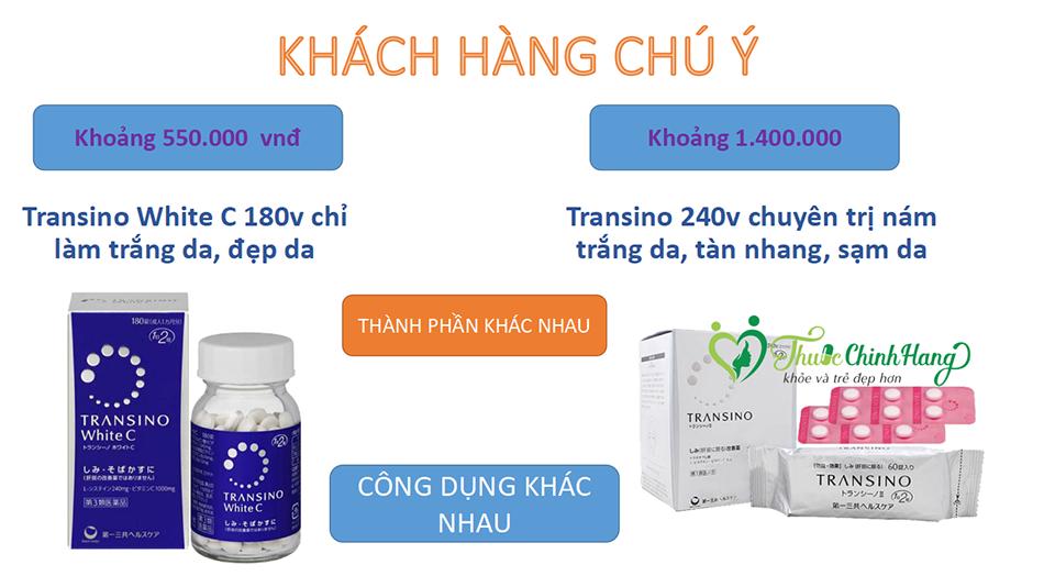 thuoc-tri-nam-transino-chinh-hang-gia-tot